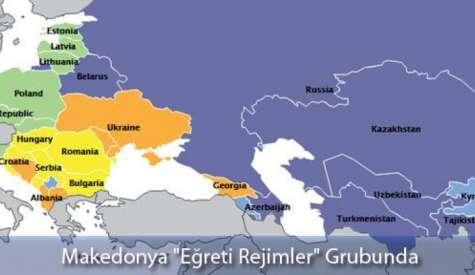 """Makedonya """"Eğreti Rejimler"""" Grubunda"""